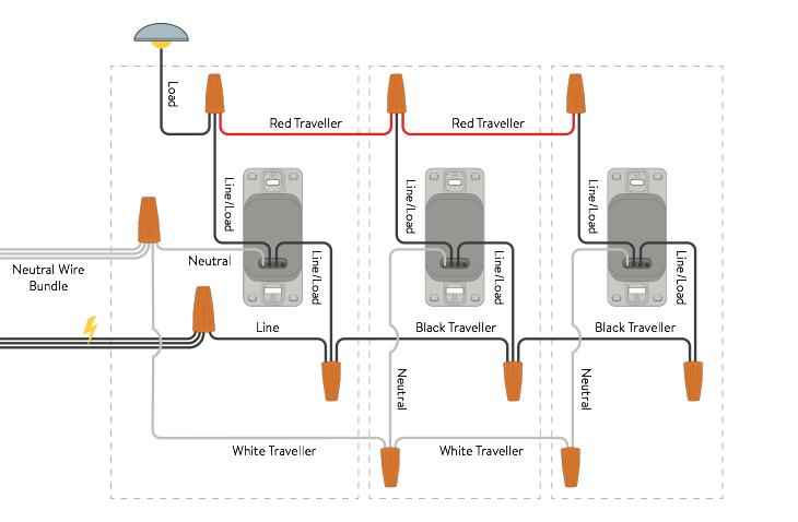 Peachy Noon Home Support Wiring Database Gramgelartorg